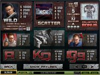 Punisher War Zone PlayTech Slot Info