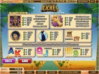 Ramesses Riches WGS Technology Slot Info