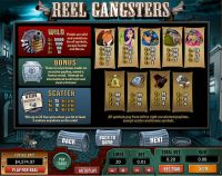 Reel Gangsters Topgame Slot Info