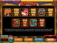 Riviera Riches Microgaming Slot Info