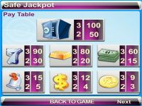 Safe Jackpot Byworth Slot Info