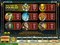 Scrooge Microgaming Slot Info