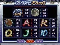 Silver Fang Microgaming Slot Info