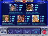 Sneak a Peek - Hunky Heroes Microgaming Slot Info