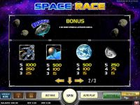 Spacerace Play'n GO Slot Info