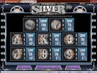 Sterling Silver 3D Microgaming Slot Info