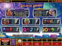 The Adventures of the Galactic Gopher Microgaming Slot Info