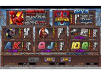 The Amazing Spider-Man bwin.party Slot Info