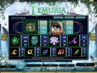 The Forgotten Land of Lemuria Genesis Slot Info