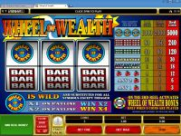 Wheel of Wealth Microgaming Slot Slot Reels
