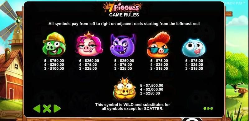 7 Piggies Pragmatic Play Slot Paytable