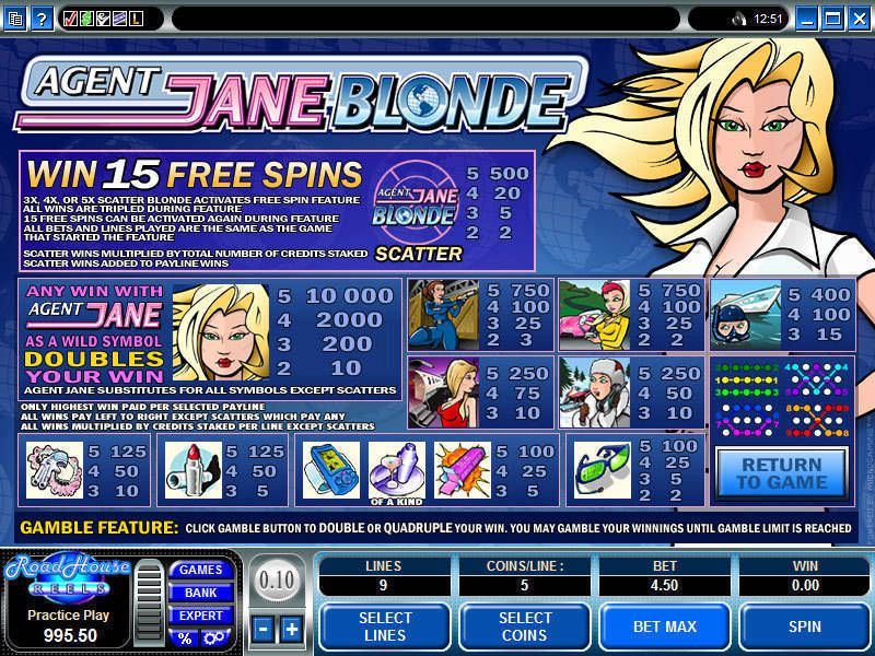 Agent Jane Blonde Microgaming Slot Info