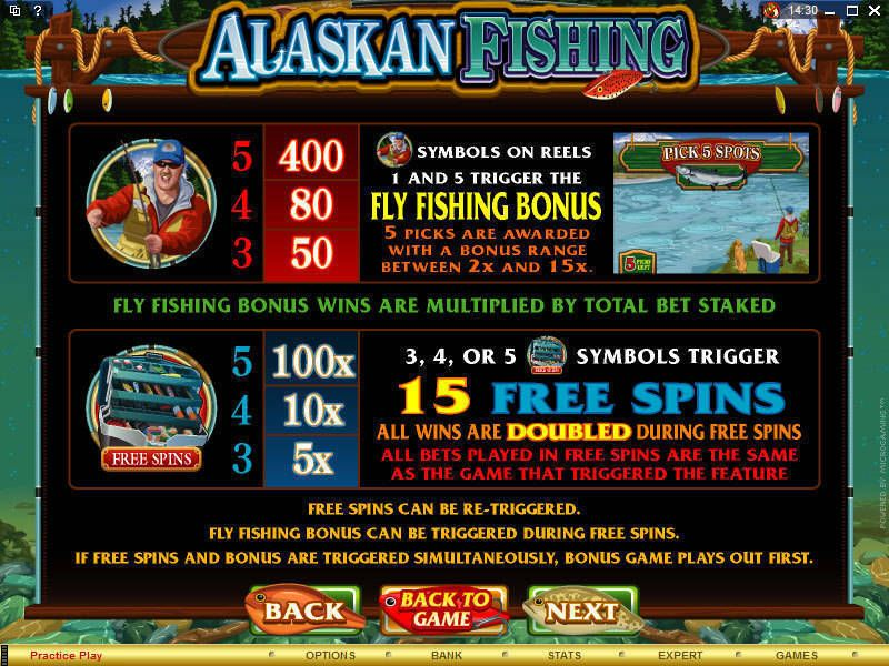 Alaskan Fishing Microgaming Slot Info