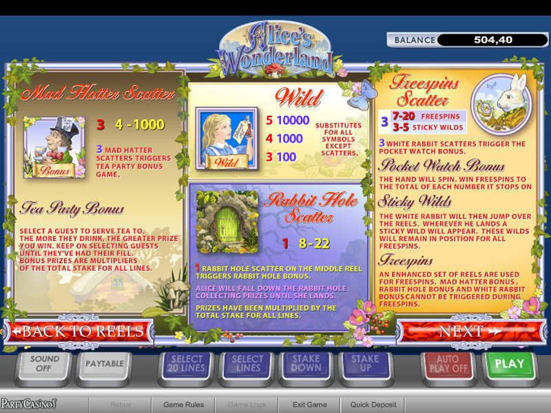 Alice's Wonderland PlayTech Slot Info