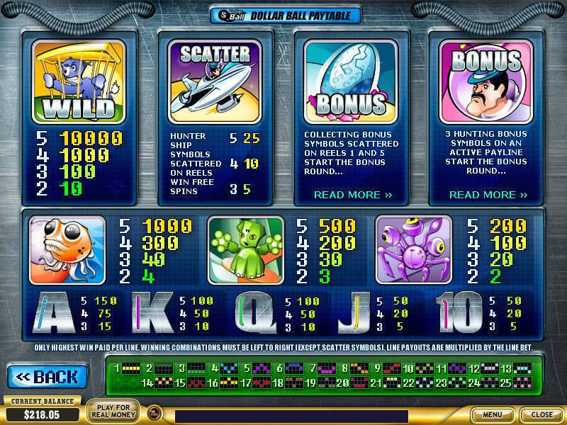Alien Hunter PlayTech Slot Info