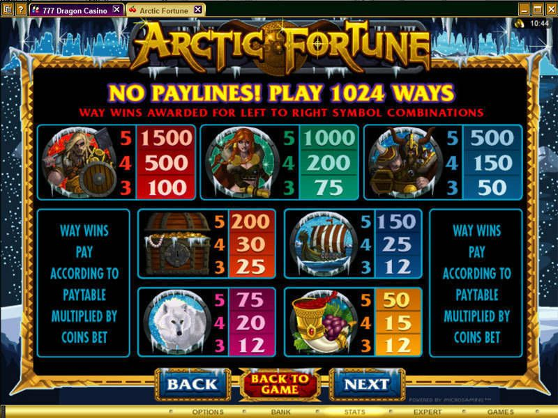 Arctic Fortune Microgaming Slot Info