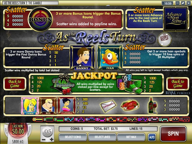 As the Reels Turn 2 Rival Slot Info