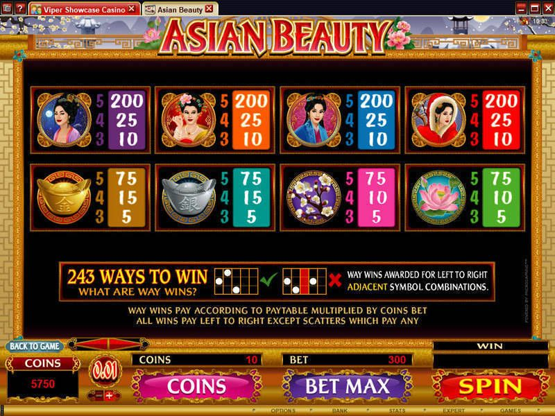Asian Beauty Microgaming Slot Info