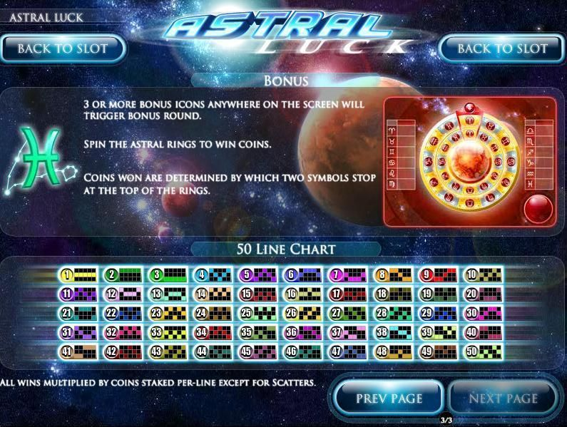 Astral Luck Rival Slot Info