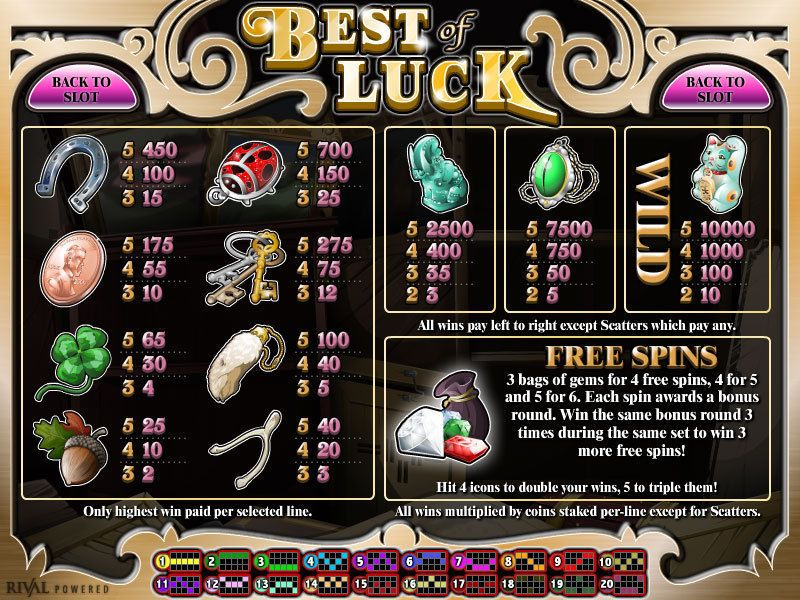 Best of Luck Rival Slot Info