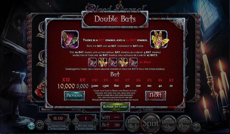 Blood Eternal BetSoft Slot Bonus 2