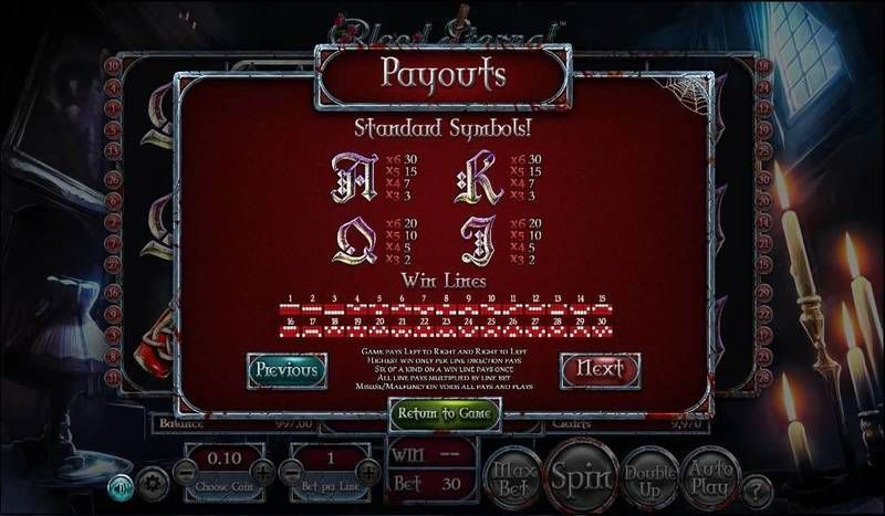 Blood Eternal BetSoft Slot Bonus 3