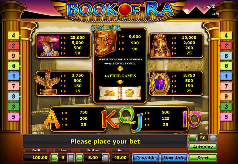 book of ra slot trucchi