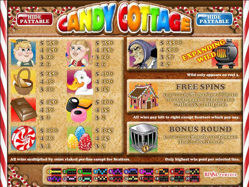 Candy Cottage Rival Slot Info