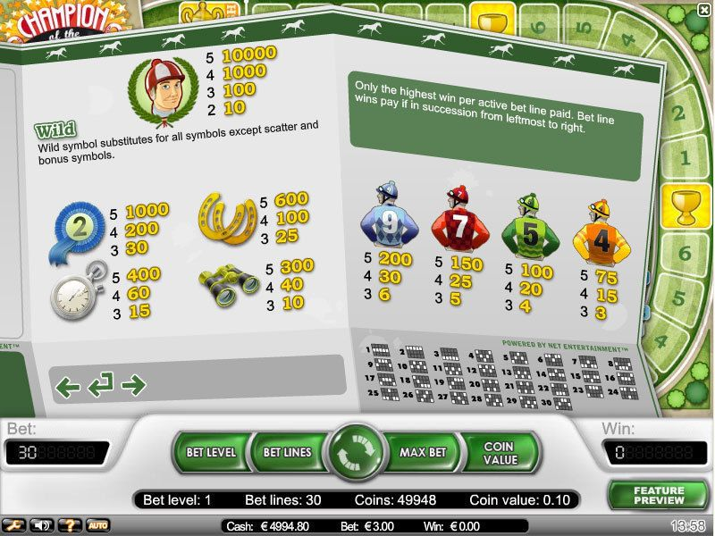 Champion of the Track NetEnt Slot Info