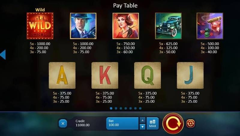 Chicago Gangsters Playson Slot Paytable