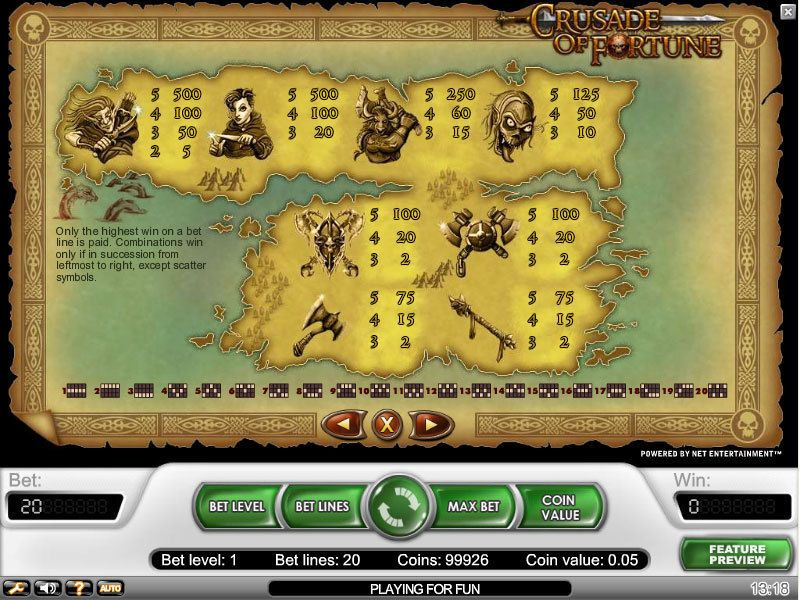 Crusaders of Fortune NetEnt Slot Info