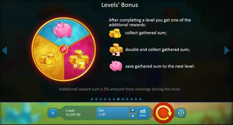 Crystal Land Playson Slot Bonus 2