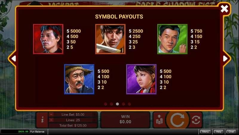 Eagle Shadow List RTG Slot Paytable
