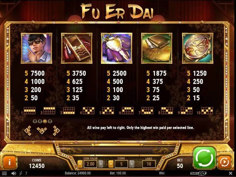 Fu Er Dai Play'n GO Slot Paytable