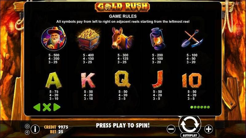 Gold Rush Pragmatic Play Slot Paytable