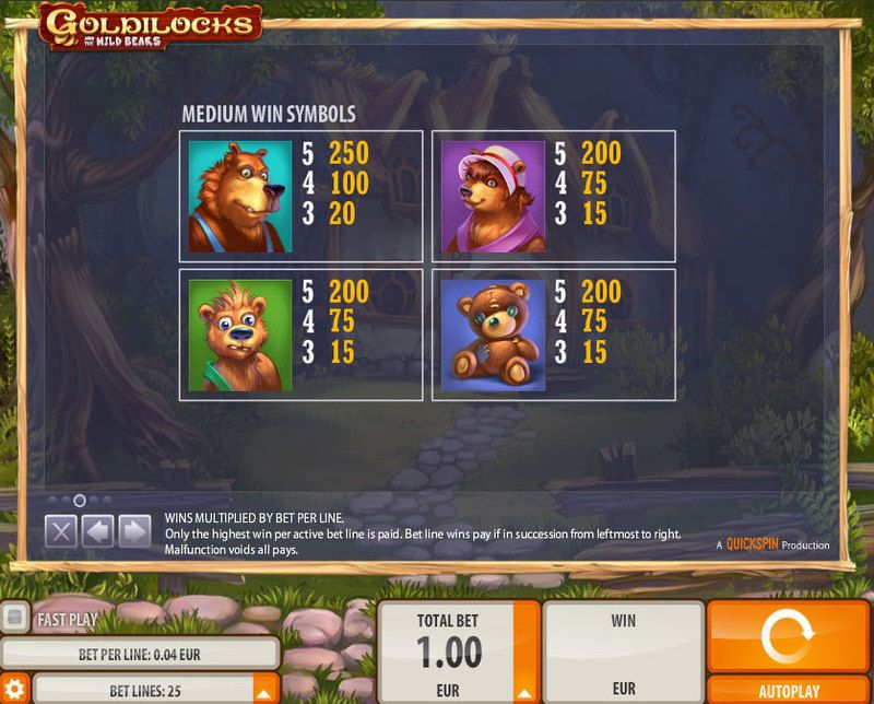 Goldilocks Quickspin Slot Info
