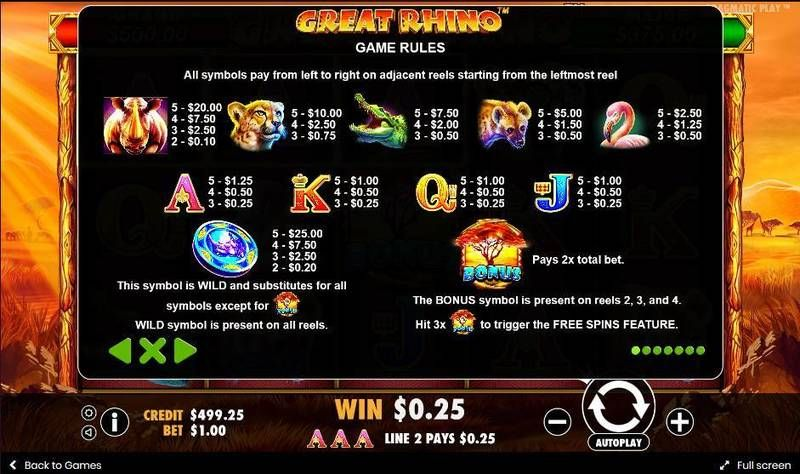 Great Rhino Pragmatic Play Slot Paytable