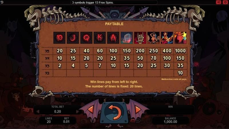 Hell's Band Slot Info