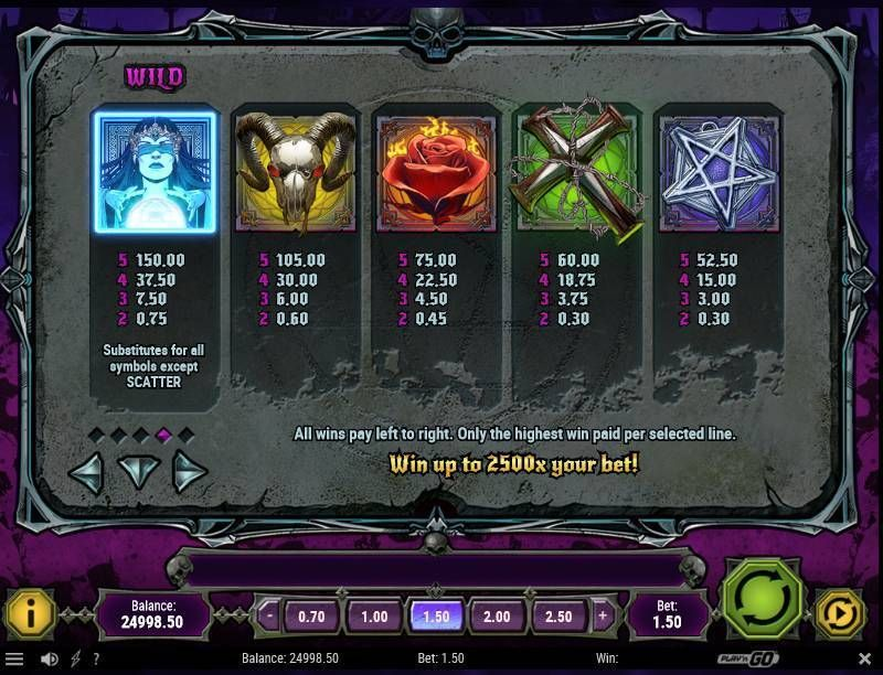 House of Doom Play'n GO Slot Paytable