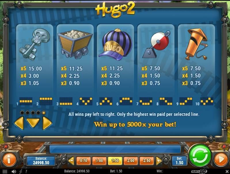 Hugo 2 Play'n GO Slot Paytable