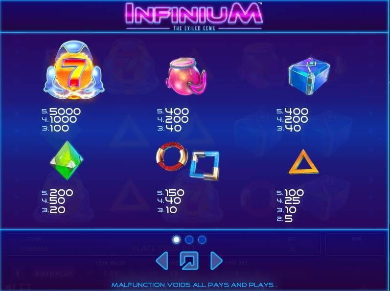 Infinium Zeus Play Slot Paytable
