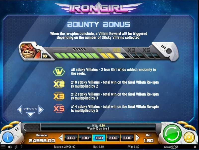 Iron Girl Play'n GO Slot Bonus 3
