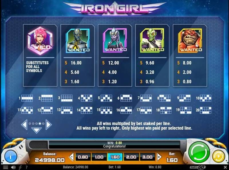 Iron Girl Play'n GO Slot Paytable