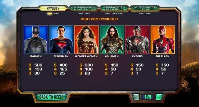 Justice League PlayTech Slot Paytable