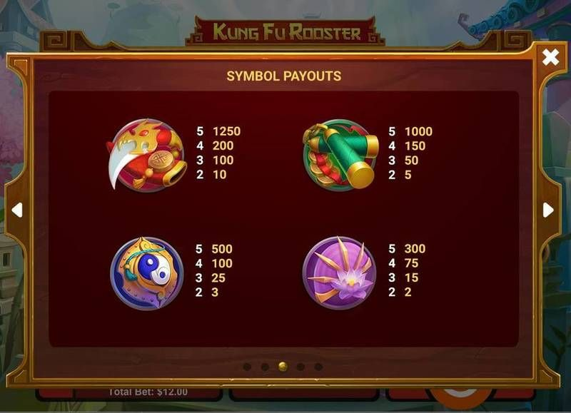 Kung Fu Rooster RTG Slot Info
