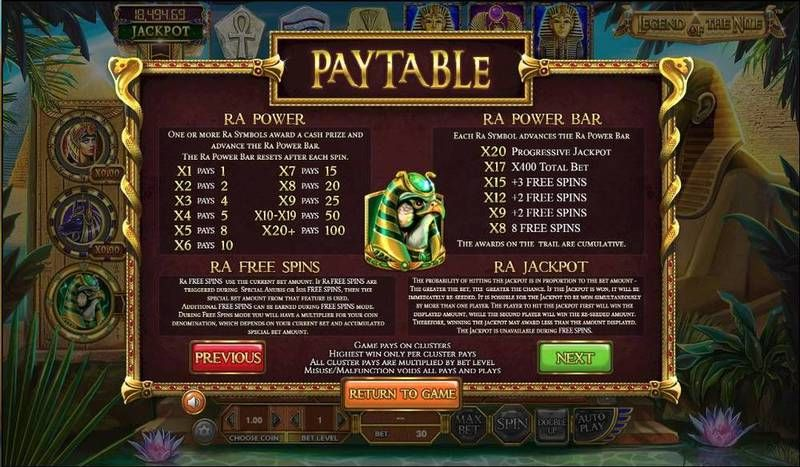 Legend of the Nile BetSoft Slot Paytable
