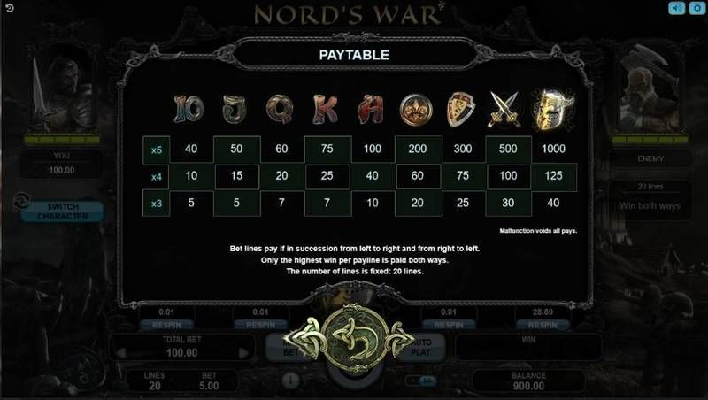 Nord's War Booongo Slot Paytable
