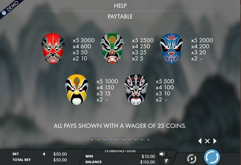 Opera of the Masks Genesis Slot Paytable