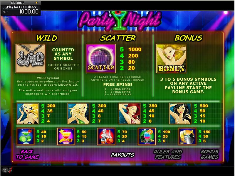 Party Night GamesOS Slot Info