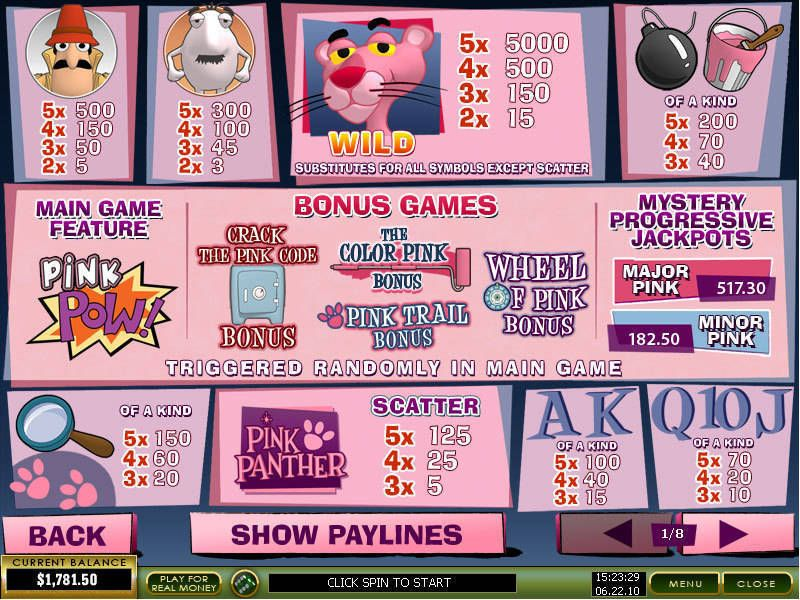 Play Pink Panther Slots Online at Casino.com NZ